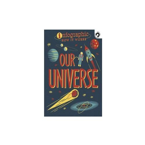 Infographic How It Works: Our Universe