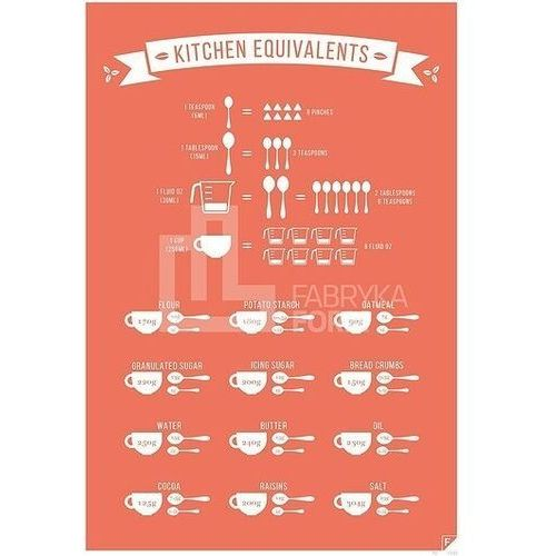 Plakat Kitchen Equivalents czerwony 40 x 50 cm