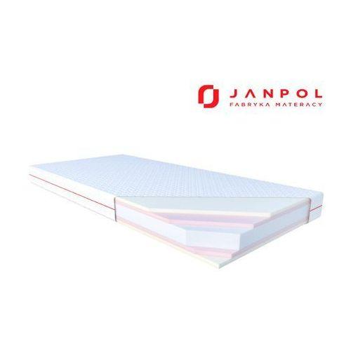 Janpol hebe - materac piankowy, rozmiar - 200x200, pokrowiec - spin wyprzedaż, wysyłka gratis