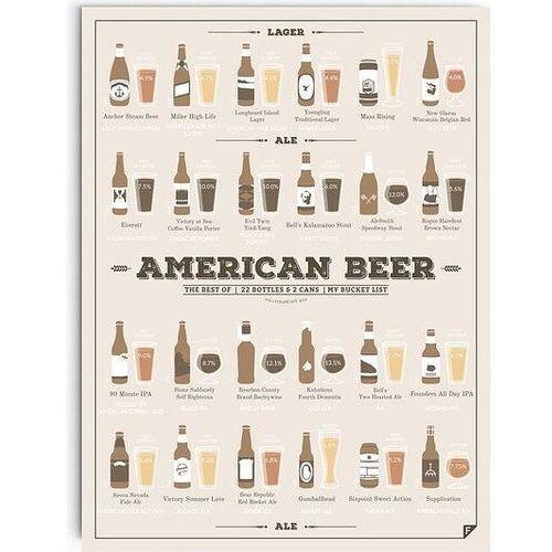 Plakat American Beer 21 x 30 cm, ABSEN2130