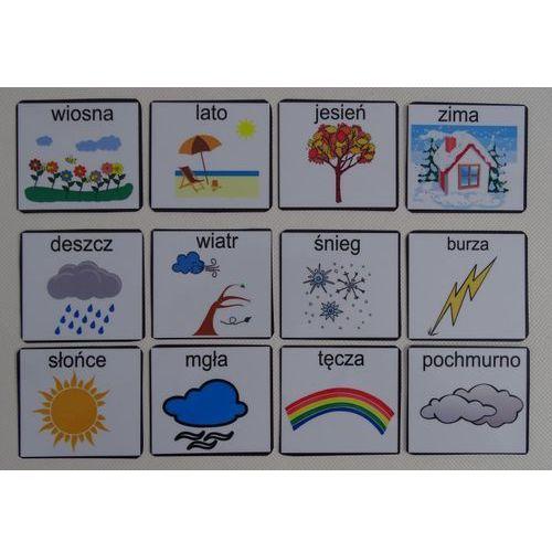 Pory roku / pogoda - piktogramy