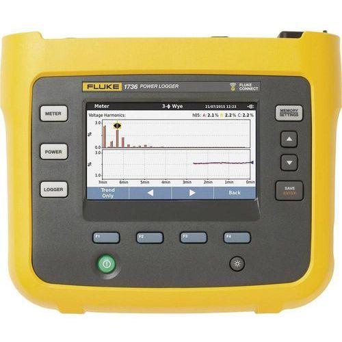Sieciowe urządzenie analityczne, analizator sieci Fluke 1736/INTL 4563550