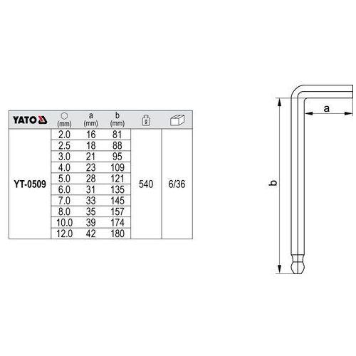 Klucze imbusowe hex, kulka 2-12 mm, 10 cz. Yato YT-0509 - ZYSKAJ RABAT 30 ZŁ (5906083905094)