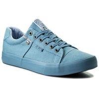 Tenisówki BIG STAR - AA174095 Blue, w 6 rozmiarach