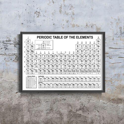 Plakat w stylu retro plakat w stylu retro układ okresowy pierwiastków nauka chemia marki Vintageposteria.pl