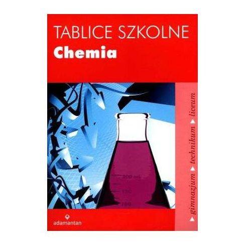 Tablice szkolne Chemia (160 str.)