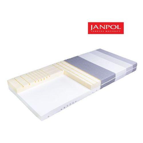JANPOL DAINO - materac piankowy, Rozmiar - 200x200, Pokrowiec - Jersey Standard WYPRZEDAŻ, WYSYŁKA GRATIS