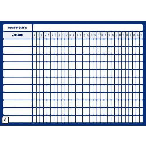 Diagram gantta z podziałem na dni miesiąca tablica suchościeralna lean 113 marki Wally - piękno dekoracji