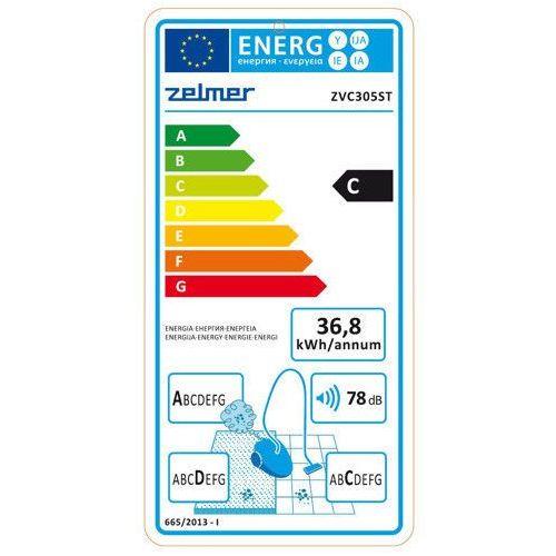 Zelmer ZVC305ST