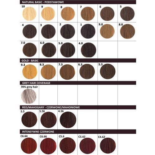 Loreal inoa, zestaw do farbowania włosów farba 60ml + oxydant 60ml 1 czarny 6 % - 20 vol.