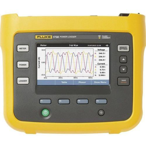 Fluke Sieciowe urządzenie analityczne, analizator sieci  1738/b 4588378