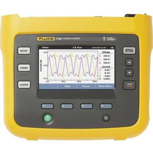 Sieciowe urządzenie analityczne, analizator sieci Fluke 1738/B 4588378, 1738/B