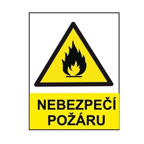 Niebezpieczeństwo pożaru marki B2b partner