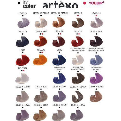ARTEGO IT'S COLOR farba w kremie 150ml cała paleta kolorów 1,0 1N czarny, kolor czerń