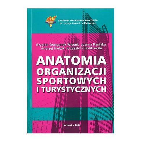 Anatomia organizacji sportowych i turystycznych, AWF Katowice