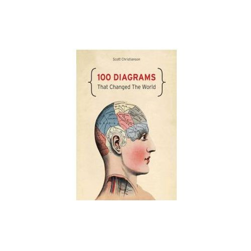 100 Diagrams That Changed The World (9781849940764)