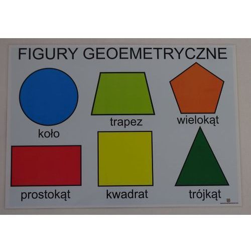 Bystra sowa Podstawowe figury geometryczne - plansza demonstracyjna