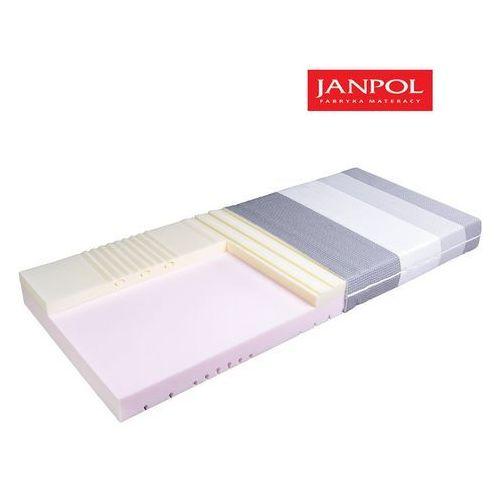 Janpol aurora - materac termoelastyczny, piankowy, rozmiar - 140x190, pokrowiec - jersey standard wyprzedaż, wysyłka gratis marki Materace janpol