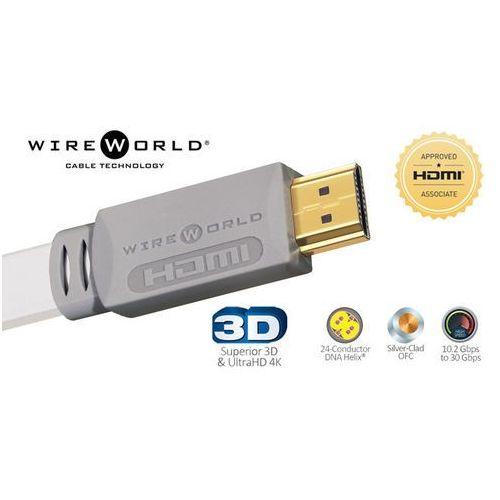 Wireworld Island 7 HDMI (IHH)