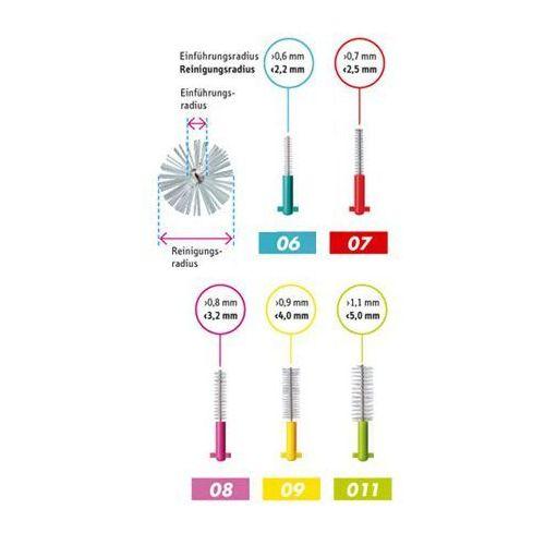 Curaprox Szczoteczki  prime cps (różne rozmiary)