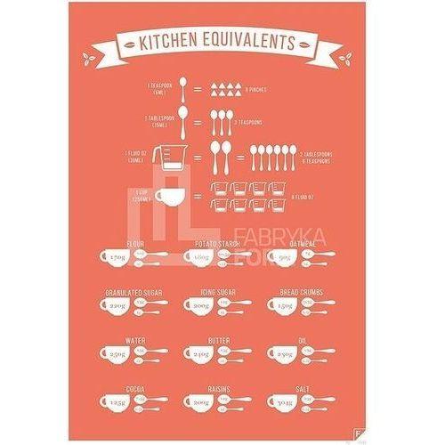 Follygraph Plakat kitchen equivalents czerwony 30 x 40 cm