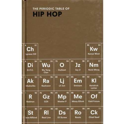 Periodic Table of Hip Hop (9781785031649)
