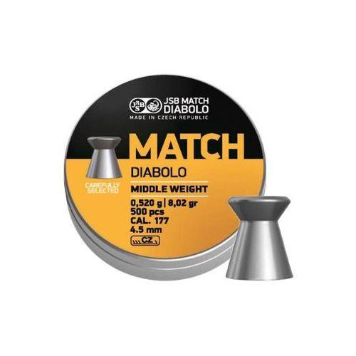 Śrut diabolo JSB Match Middle 4,50 mm 500 szt.
