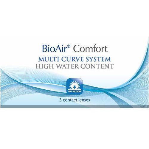 Nowe Soczewki BioAir opakowanie 1 sztuka