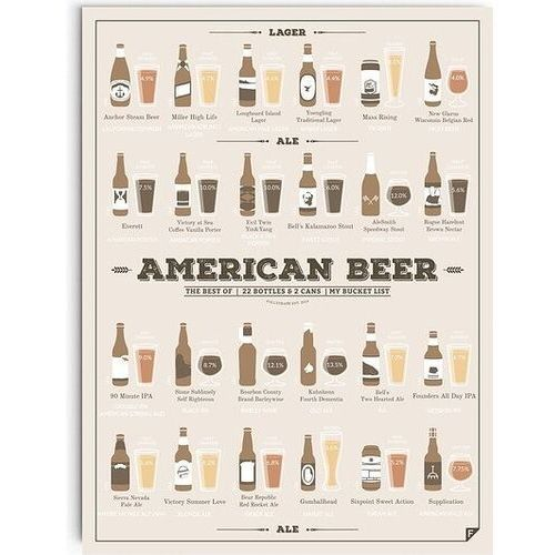 Plakat american beer 30 x 40 cm marki Follygraph