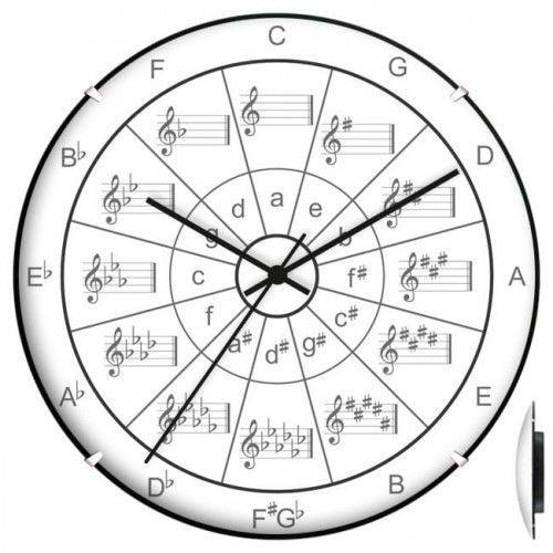 Zegar convex hobby koło kwintowe #2, ATE2030KK2