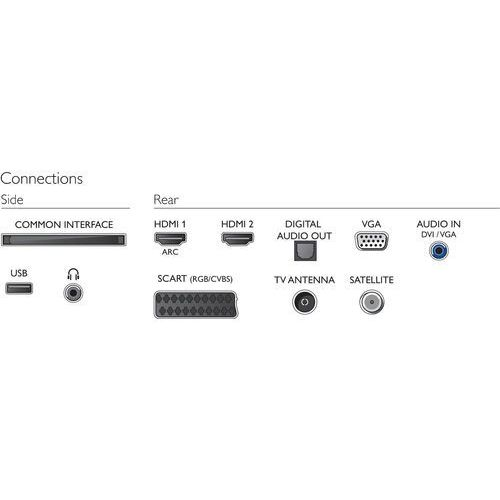 TV LED Philips 22PFS4232