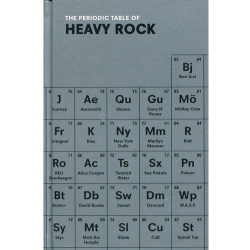 Periodic Table of Heavy Rock