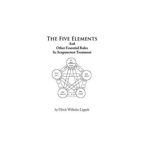 Five Elements and Other Essential Rules in Acupuncture Treatment