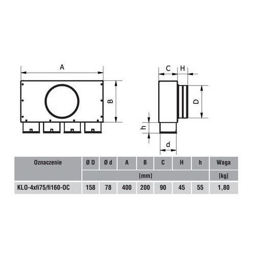 System rozdzielaczowy rekuperacji Skrzynka rozdzielcza 4x75/160