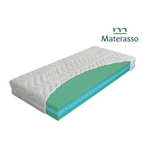 Materasso natura aloe – materac piankowy, rozmiar - 90x200 wyprzedaż, wysyłka gratis