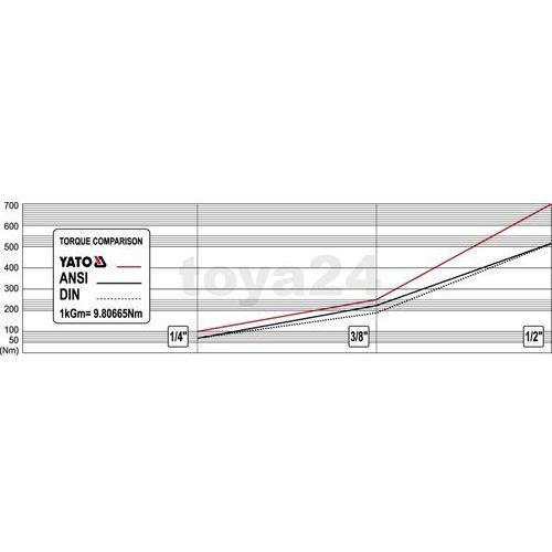 Grzechotka wygięta, metalowo-gumowa rękojeść 1/4'' yt-0733 - zyskaj rabat 30 zł marki Yato