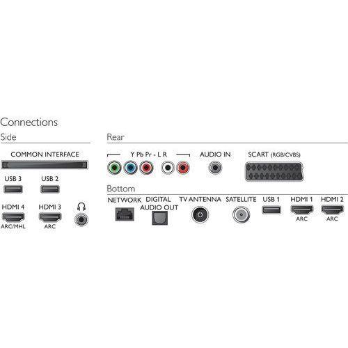 TV LED Philips 32PFS6402. Najniższe ceny, najlepsze promocje w sklepach, opinie.