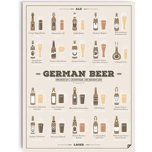 Plakat german beer 21 x 30 cm marki Follygraph