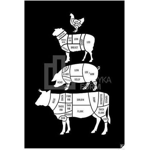 Follygraph Plakat meat cuts czarny 30 x 40 cm