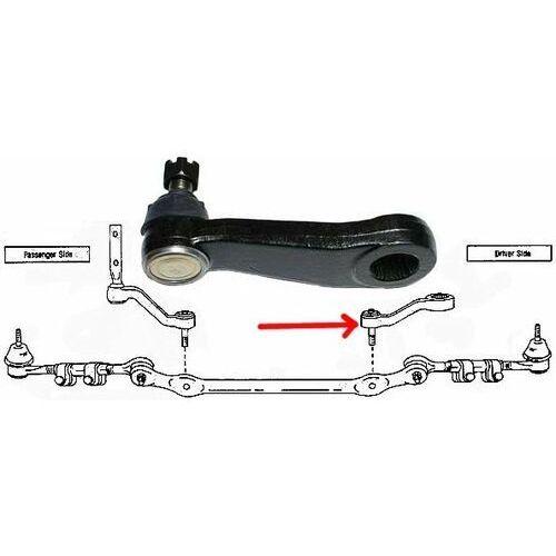 Lewe ramie prowadzące mechanizm układu kierowniczego ford f150 k8700 do pitman marki Chassispro