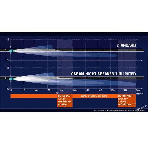 OSRAM H4 12V 60/55W P43t NIGHT BREAKER® UNLIMITED (do +110% więcej światła, do 35m-40m dłuższy zasięg,do +20% bielsze światło)