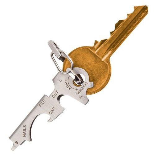 Wielofunkcyjna nakładka na klucz true utility od producenta Godstoys