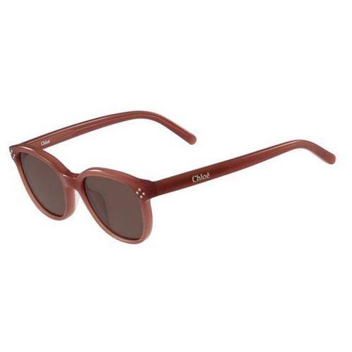 Okulary Słoneczne Chloe CE 3606S 223