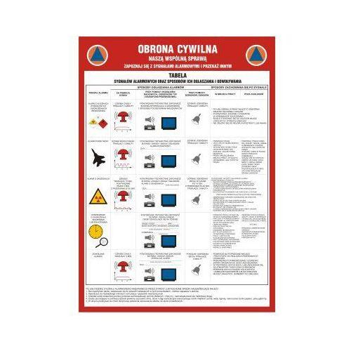 Top design Tablica sygnałów alarmowych obrony cywilnej kraju