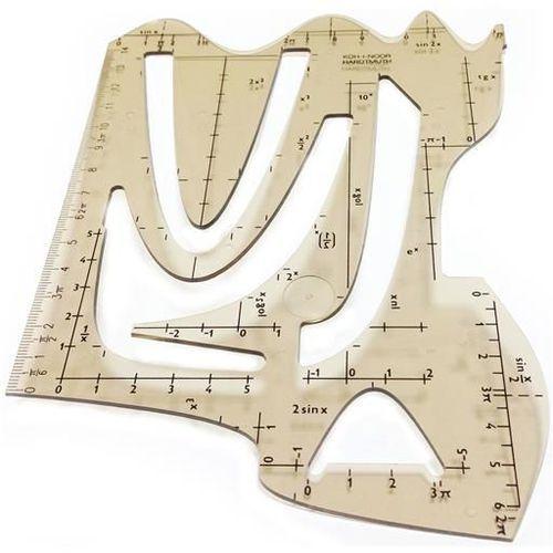 Szablon wykresy funkcji geom. Koh-I-Noor 703061