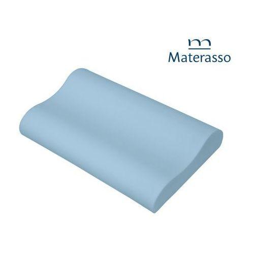 Materasso Poduszka anatomiczna termopur wyprzedaż, wysyłka gratis