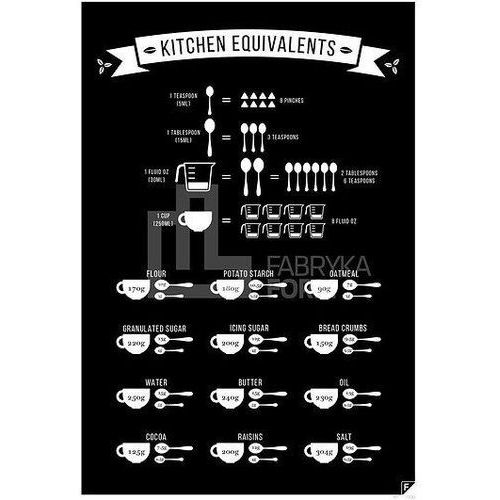 Plakat Kitchen Equivalents czarny 40 x 50 cm