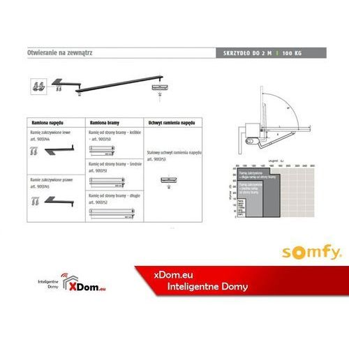 Somfy 9013744 kątowe ramię prawe axovia multipro z mocowaniem do silnika