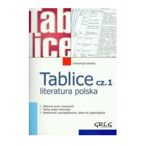 TABLICE LITERATURA POLSKA CZ.1, praca zbiorowa