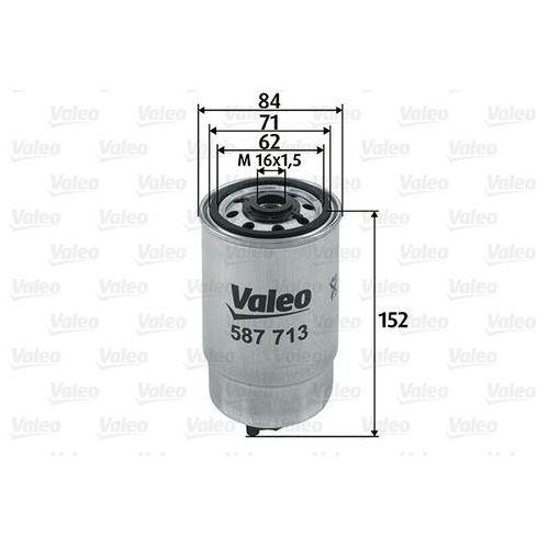 Filtr paliwa  587713 marki Valeo